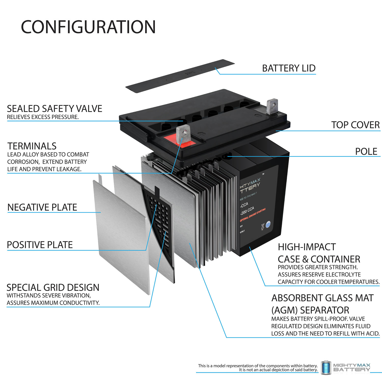 U1 Battery with NB terminal - 2