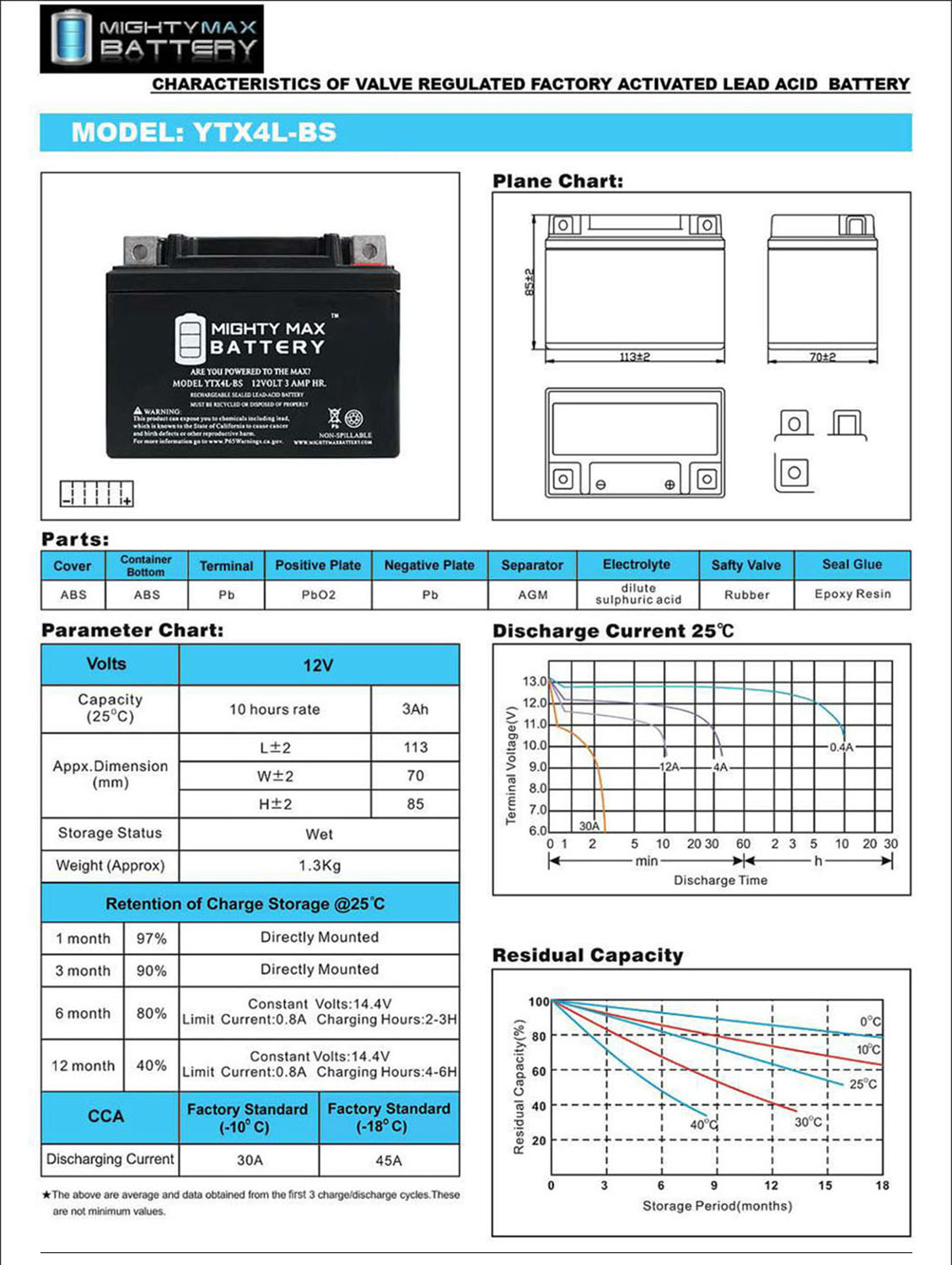 YTX4L-BS 12 VOLT 3AH MOTORCYCLE BATTERY REPLACES YTX4L-BS - 5
