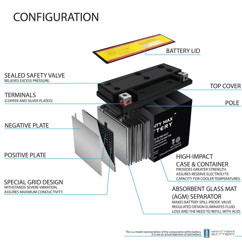 YTX9-BS - 12V 8AH SLA for Power Sports Battery - 2