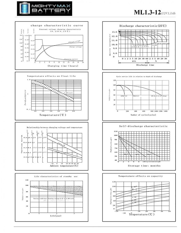 ML1.3-12 - 12 VOLT 1.3 AH SLA BATTERY - PACK OF 4 - 5