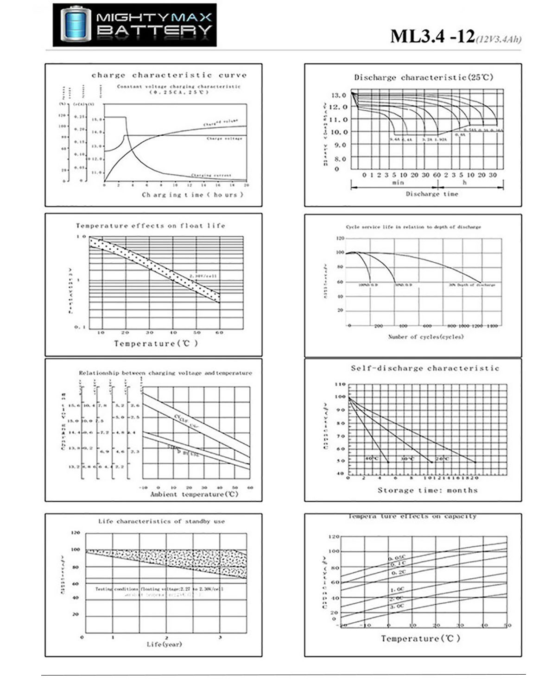 ML3-12 - 12 VOLT 3 AH SLA BATTERY - PACK OF 3 - 5