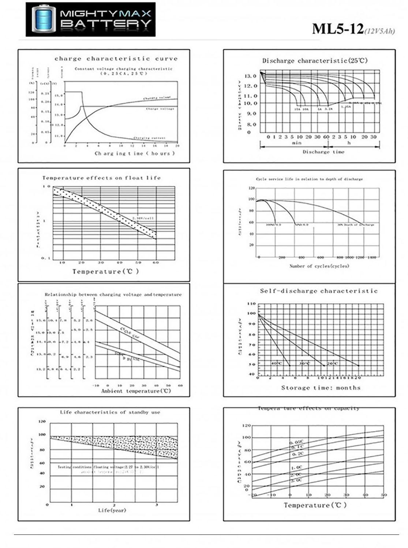 ML5-12 - 12 VOLT 5 AH SLA BATTERY - PACK OF 4 - 5