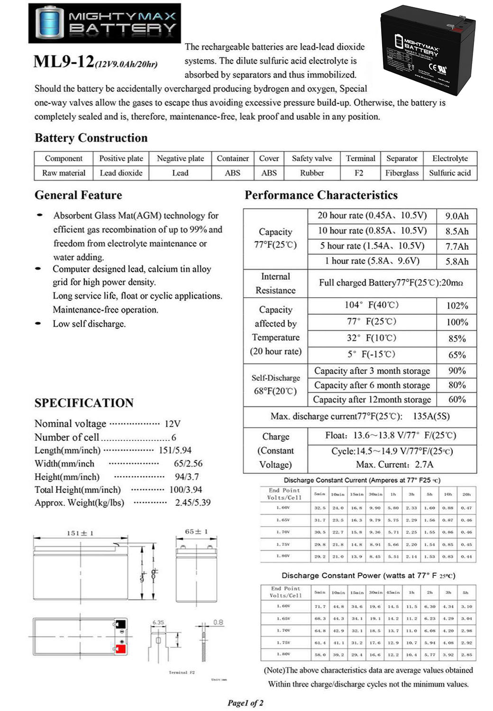 ML9-12 - 12 VOLT 9 AH SLA BATTERY - PACK OF 4 - 4
