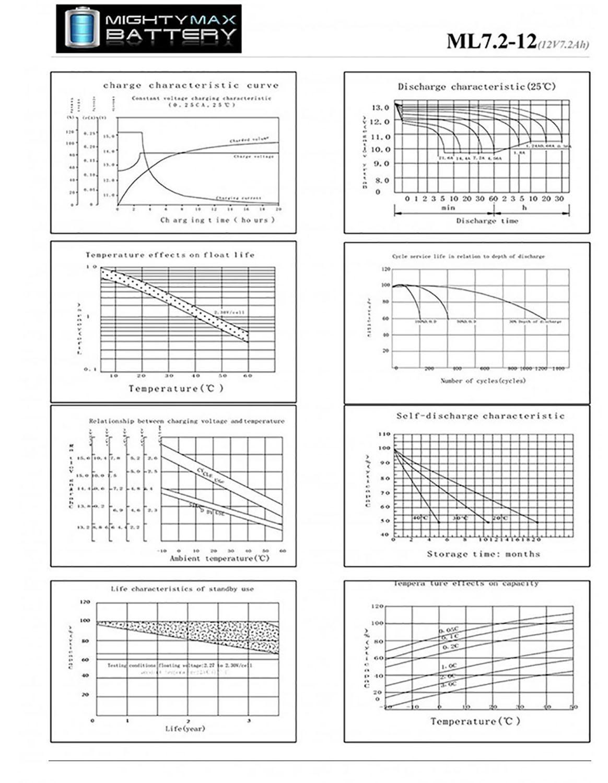 ML7-12 - 12 VOLT 7.2 AH SLA BATTERY - PACK OF 6 - 5