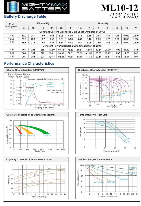 ML10-12 - 12 VOLT 10 AH SLA BATTERY - PACK OF 4 - 5