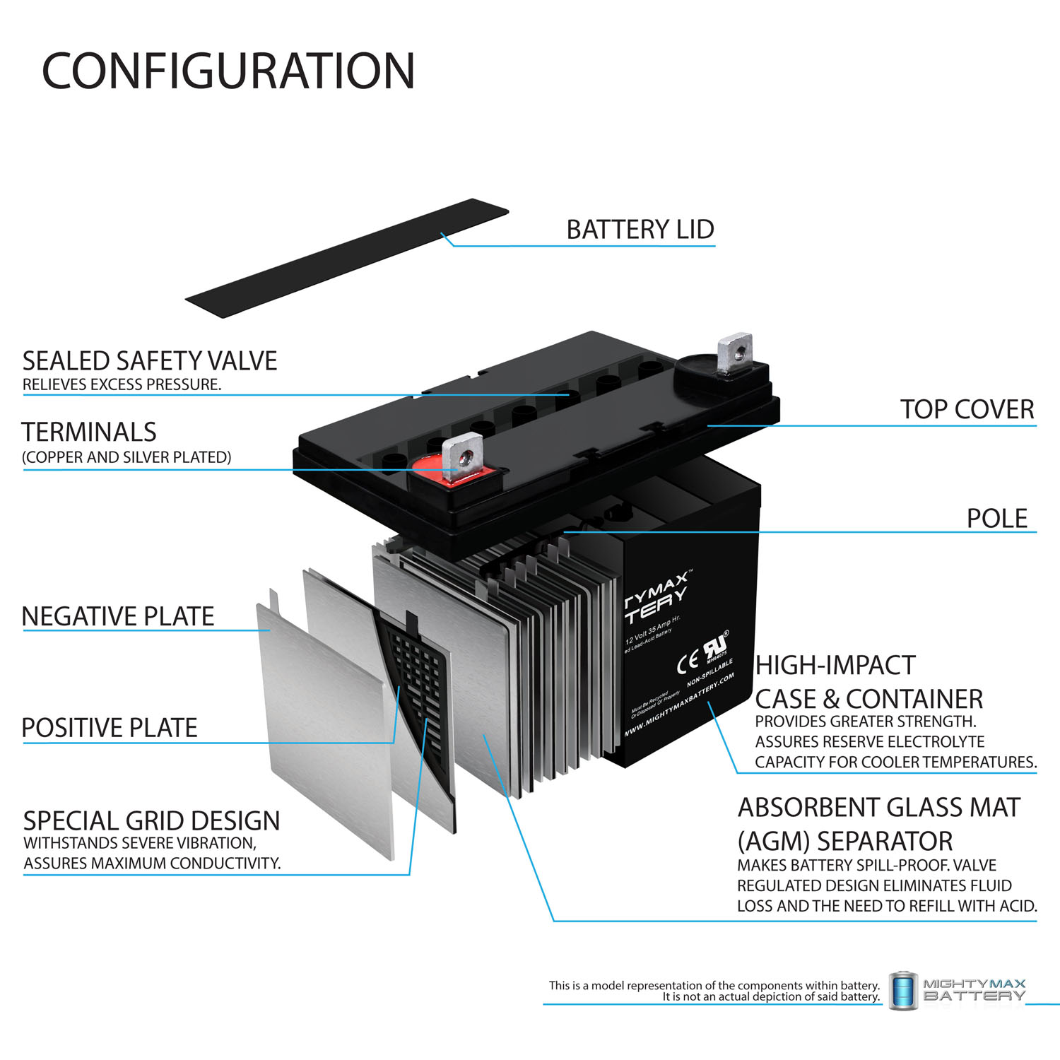 ML35-12 - 12 VOLT 35 AH SLA BATTERY - PACK OF 4 - 2