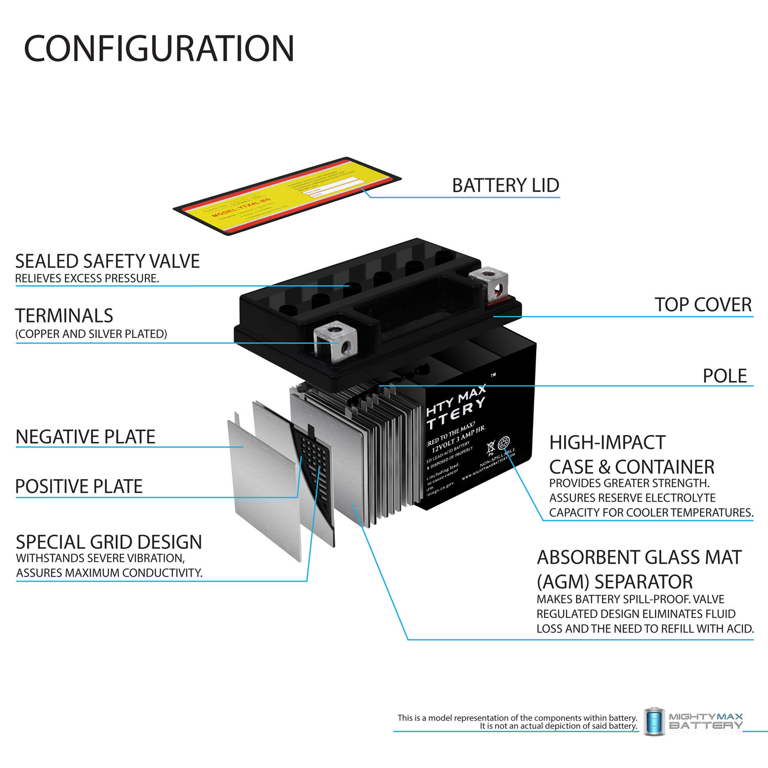 YTX4L-BS 12 VOLT 3AH MOTORCYCLE BATTERY REPLACES YTX4L-BS - 4 PACK - 2