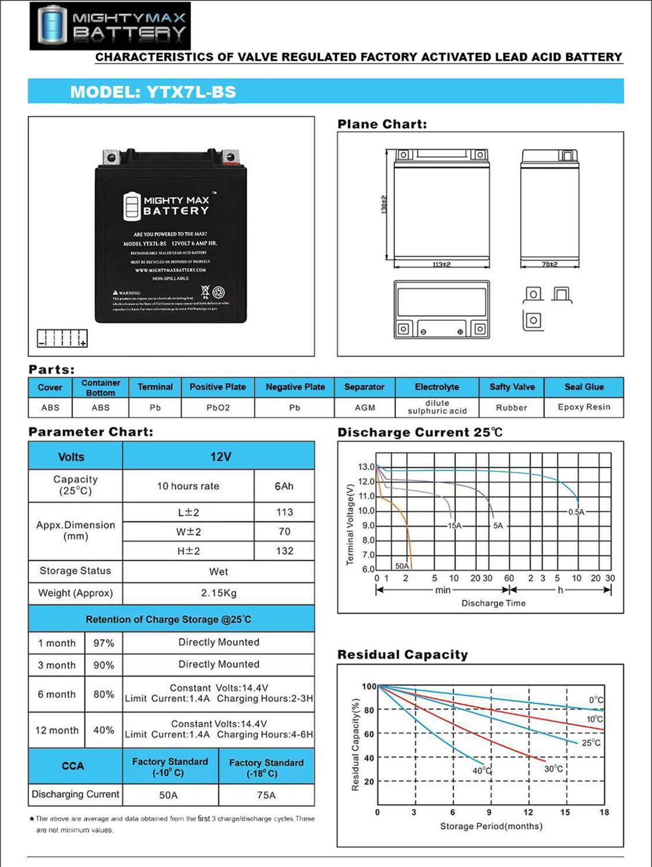 YTX7L-BS 12V 6AH Sealed AGM Battery for Motorcycle - 2 Pack - 5
