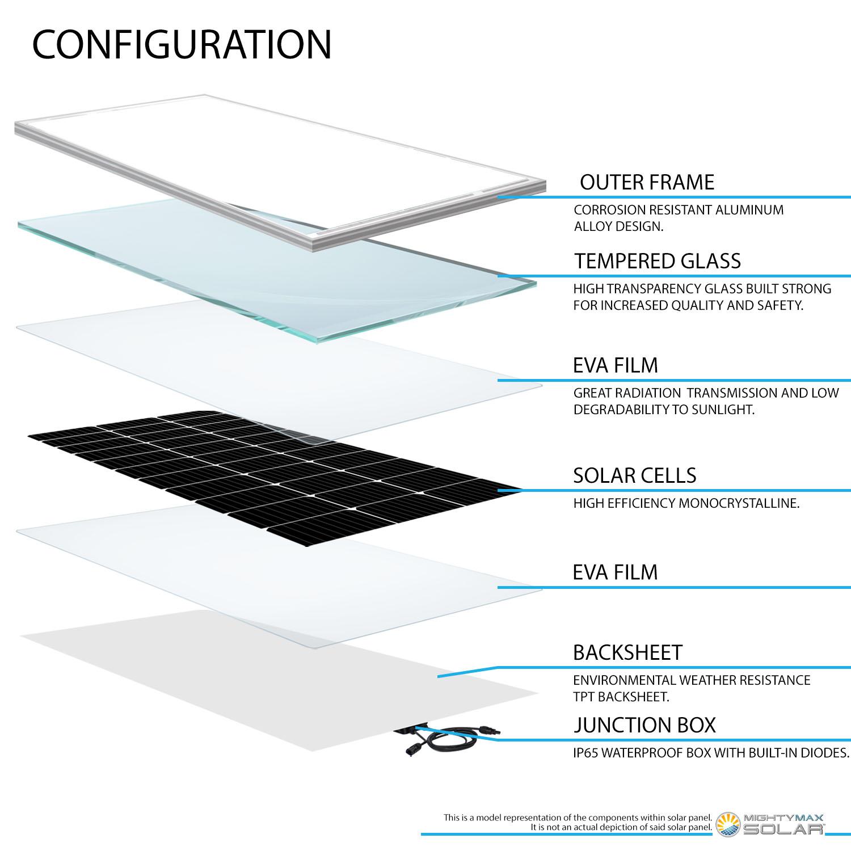 100 Watt Monocrystalline Solar Panel - 4