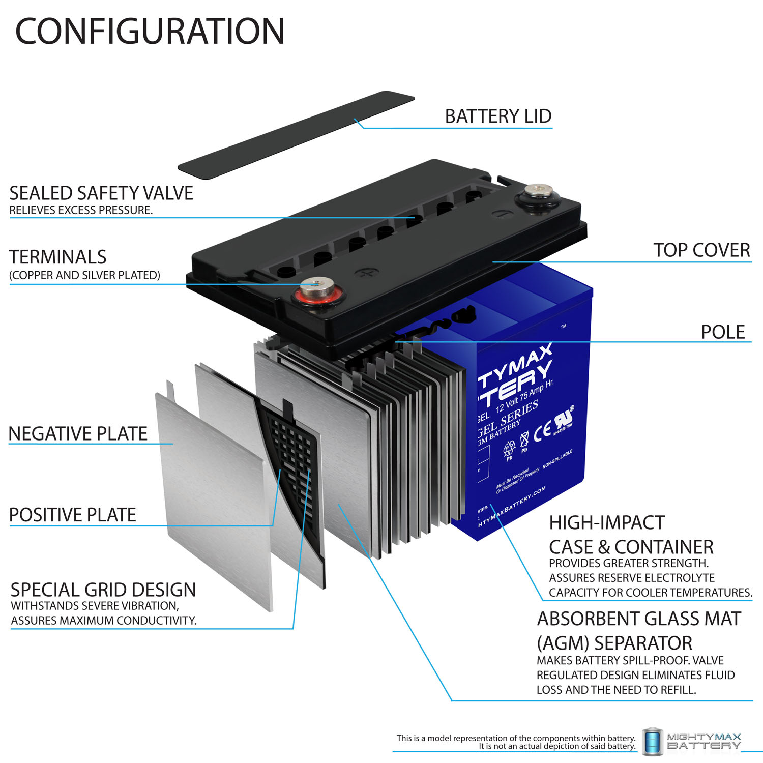 ML75-12 - 12V 75AH GEL Battery - 2