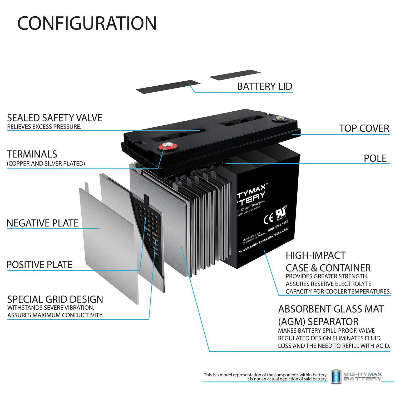 ML110-12 - 12V 110AH  SLA Battery - 2